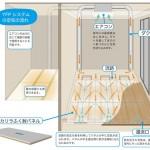 大建工業、全空気式床ふく射冷暖房システムを全国展開=住宅・非住宅の両分野で