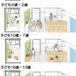 旭化成H・共働き研、30歳前後世帯向け可変性高い「余白空間」
