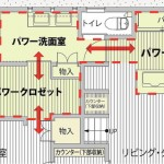 ナイスがDIWKS向けのコンセプト住宅を販売、住まい方の提案を展開