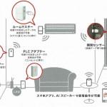 賃貸、手軽にスマート化=大崎電気工業・IoTサービス「ホームウォッチ」
