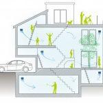 【トレンドナビ】三菱地所ホームの「ワンオーダー」、スキップフロアと全館空調で広々快適空間