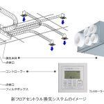 ミサワホーム=換気システムを新開発、邸別に換気量を最適設定