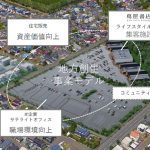 LIXIL住研とパッシブホームが協働、北海道で地域再生・地域開発プロジェクト