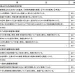 国交省、新型コロナ対策ガイドライン公表=緊急事態宣言解除後の現場へ