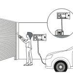 三和シヤッター工業、停電時電源供給システム「Eコネクト」ガレージ用発売=停電時でもガレージ電動ドア・シャッターが開閉可能