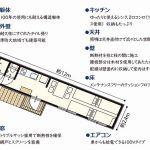 日本モバイル建築協会、製造ライセンス提供開始=第1弾は木軸構法